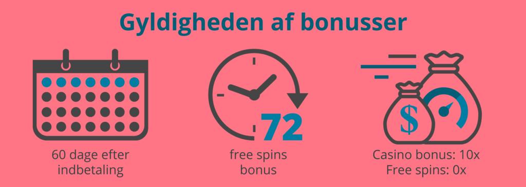Gyldigheden af bonusser