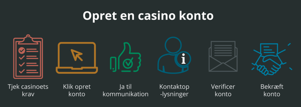 Opret en casino konto