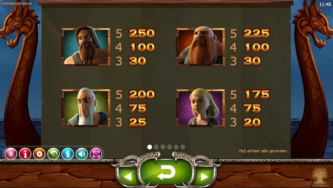 Spil Vikings Go Wild hos Vera&John